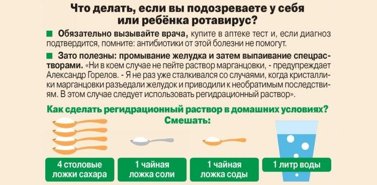 Памятка родителям - что делать при подозрении на кишечный грипп у ребенка