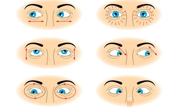 Гимнастика глаз для коррекции гиперметропического астигматизма у детей