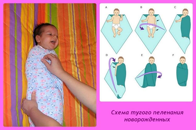 Тугое пеленание новорожденного - как сделать это правильно