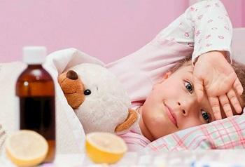 Показания к применению препарата Флюдитек для детей и его побочное действие